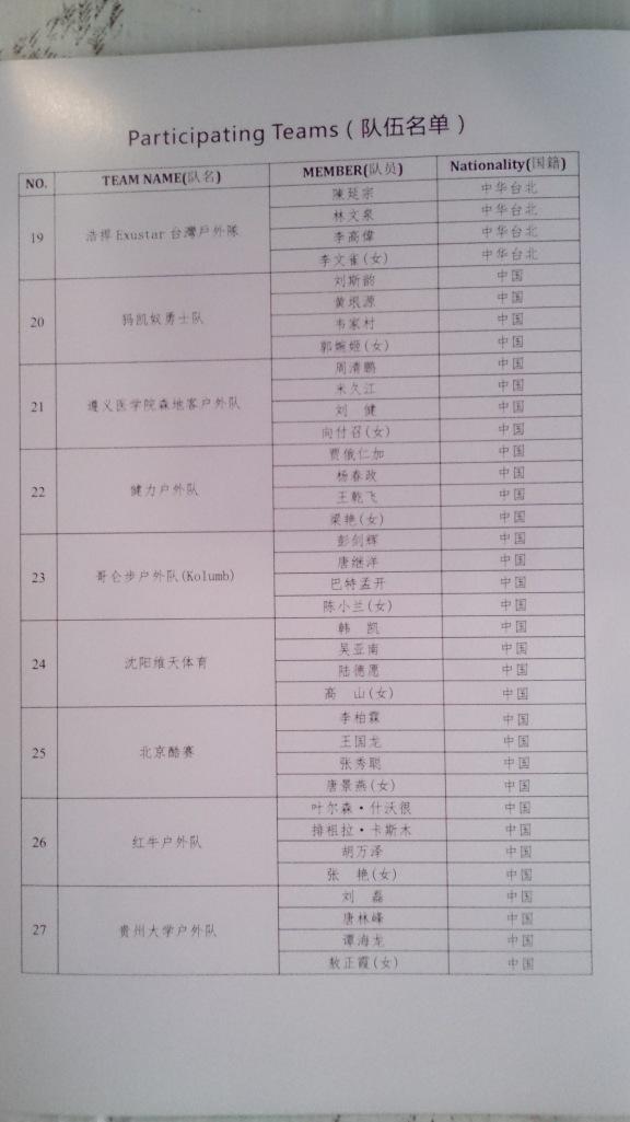 Teams list